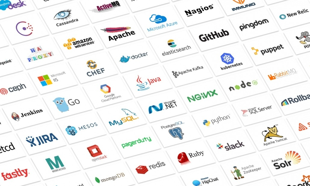 Trading software development technology stack